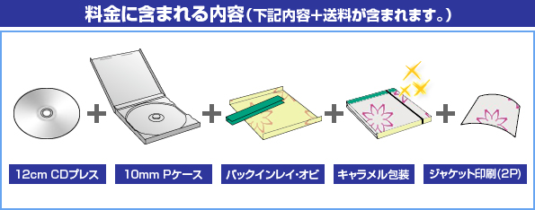 CD完全パッケージ ジャケット2Pに含まれる内容