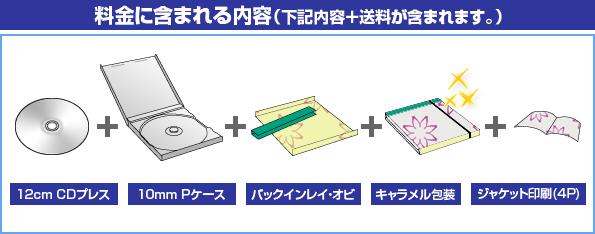 CD完全パッケージ ジャケット4Pに含まれる内容