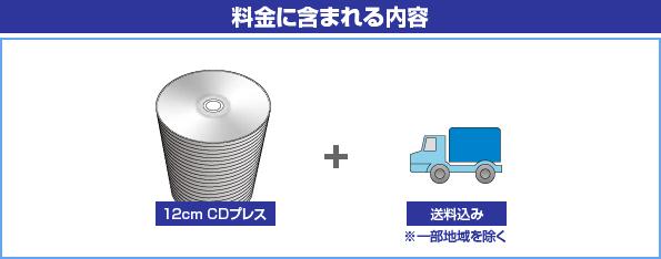 CD DISCのみ(バルク)に含まれる内容