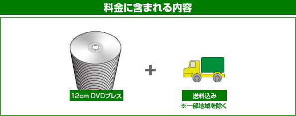 DVD DISCのみの料金に含まれる内容