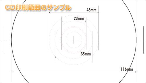 CD印刷範囲のサンプル