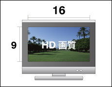 画面比率が16:9のHD画質で表示される範囲