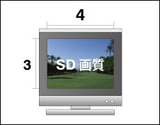 画面比率が4:3のSD画質で表示される範囲